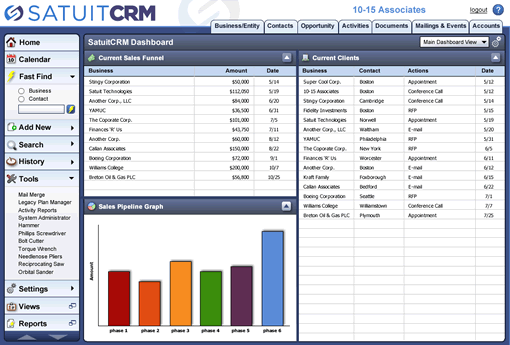 SatuitCRM application dashboard