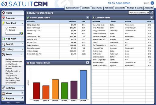 SatuitCRM application dashboard